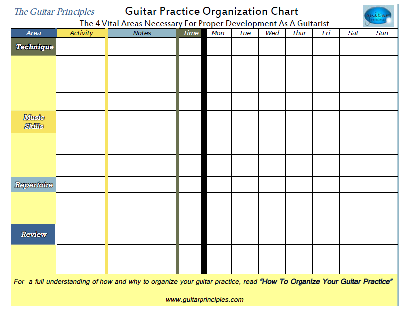 How To Make A Guitar Practice Schedule – The 4 Vital Areas